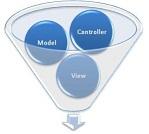 دانلود کتاب آموزش ارتباط با بانک اطلاعاتی در ای اس پی دات نت ASP.NET MVC